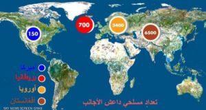 أعداد مسلحي داعش القادمون من دول عدة للعراق وسوريا..