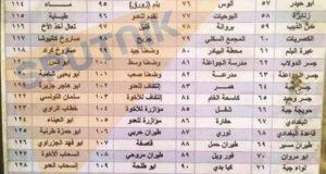 رموز تشفيرية تستخدمها داعش للتخاطب في العراق
